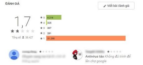 """Người dùng Android """"đánh giá thấp"""" Move to iOS của Apple"""