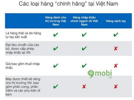 huong dan phan biet iphone chinh hang