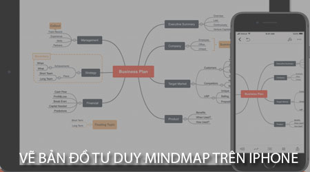 huong dan ve ban do tu duy mindmap tren iphone