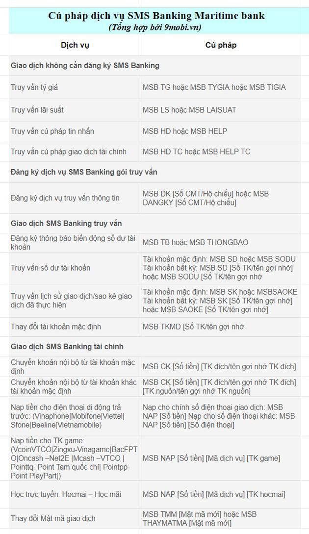 SMS Banking Maritime là gì? cách đăng ký, huỷ