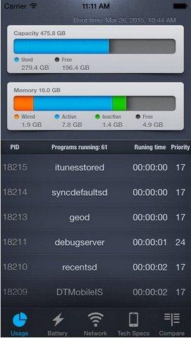 ActMonitor for iOS miễn phí