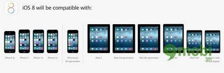 cong viec can lam truoc khi nang cap len iOS 8